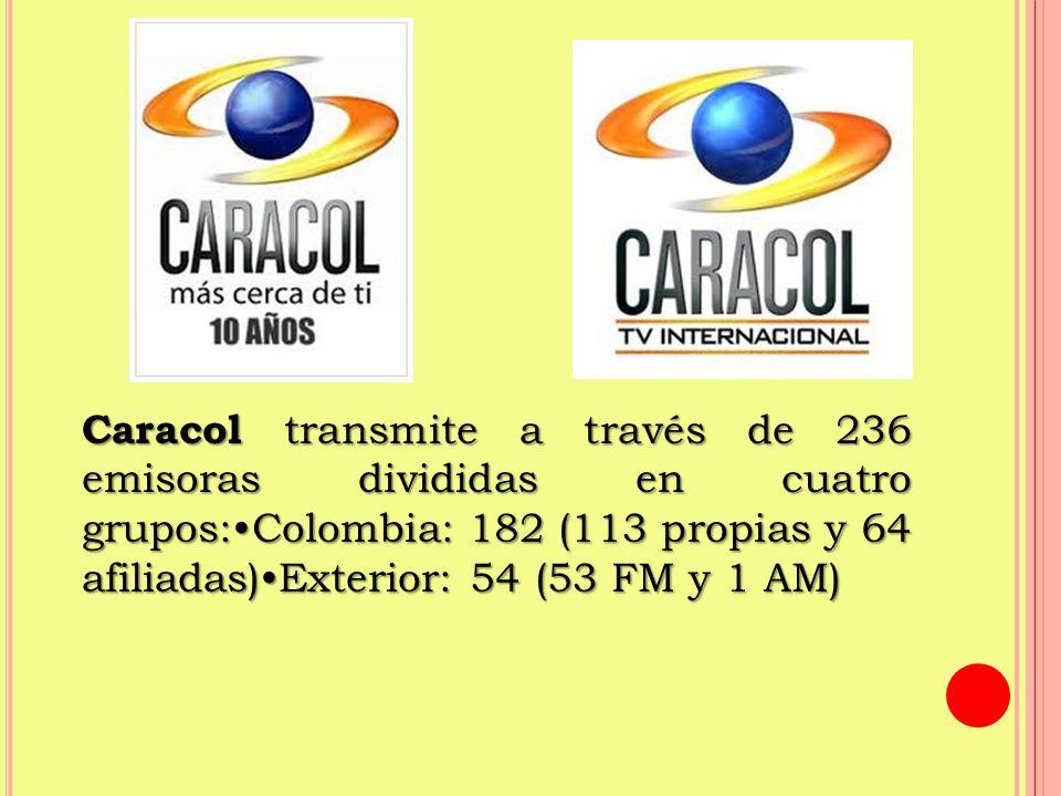 Caracol transmite a través de 236 emisoras divididas en cuatro grupos:•Colombia: 182 (113 propias y 64 afiliadas)•Exterior: 54 (53 FM y 1 AM)