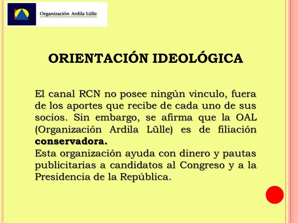 ORIENTACIÓN IDEOLÓGICA