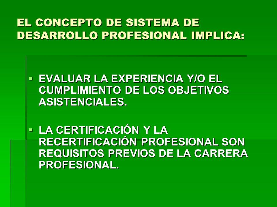 EL CONCEPTO DE SISTEMA DE DESARROLLO PROFESIONAL IMPLICA: