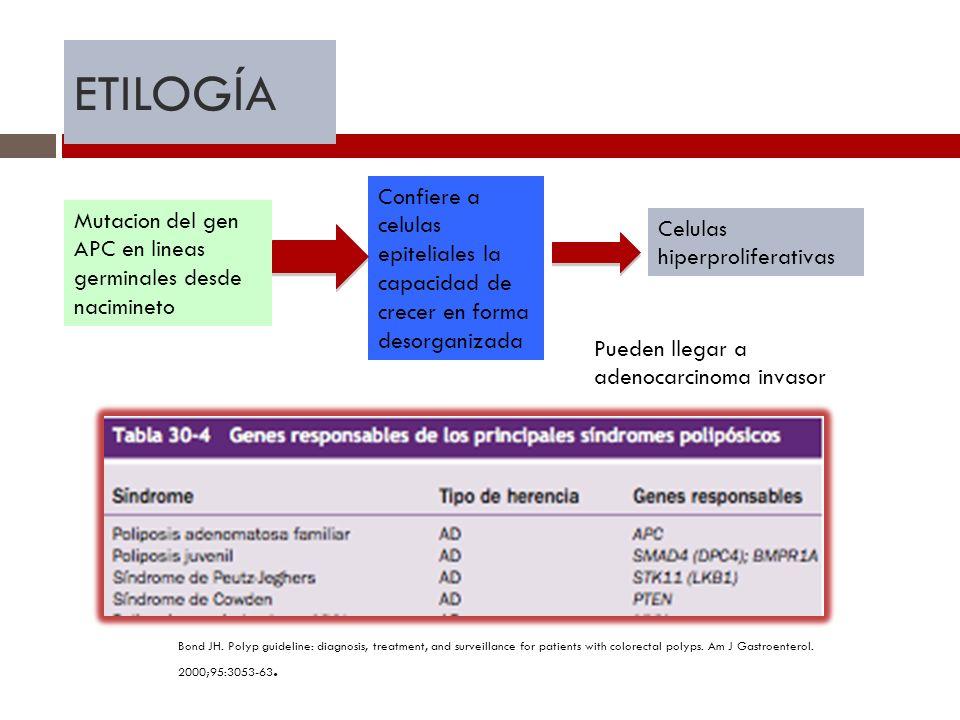 ETILOGÍA Confiere a celulas epiteliales la capacidad de crecer en forma desorganizada. Mutacion del gen APC en lineas germinales desde nacimineto.