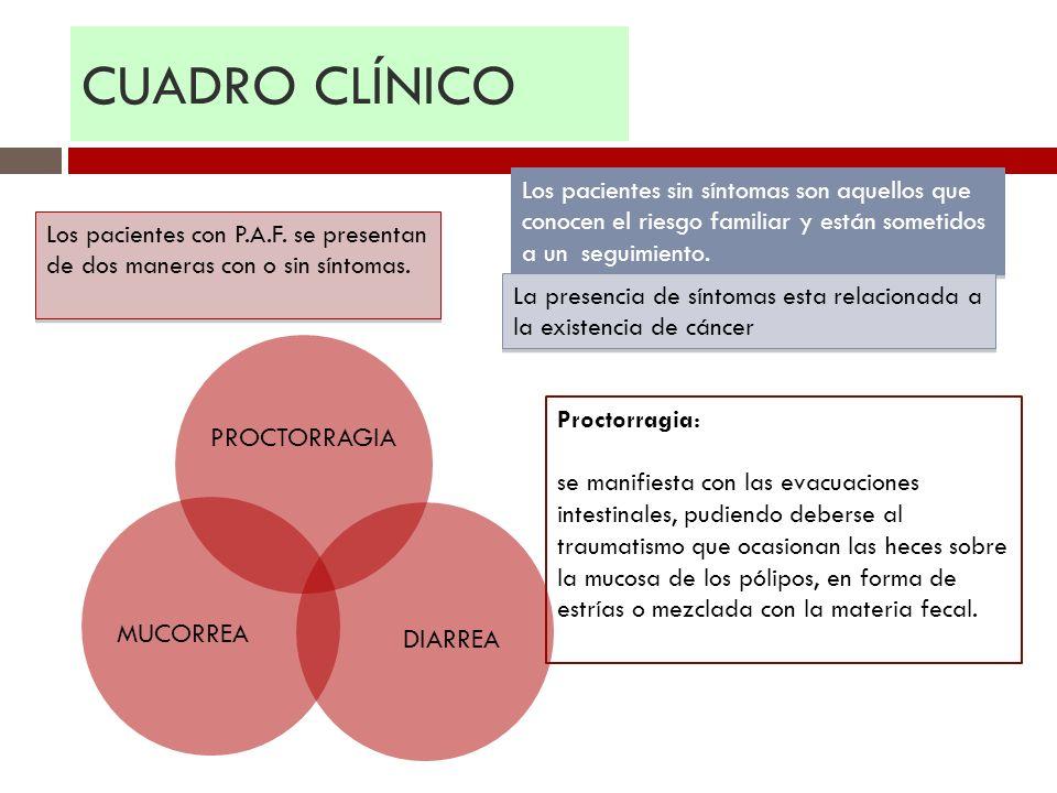 CUADRO CLÍNICO Los pacientes sin síntomas son aquellos que conocen el riesgo familiar y están sometidos a un seguimiento.