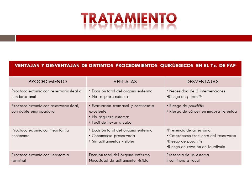 TRATAMIENTO VENTAJAS Y DESVENTAJAS DE DISTINTOS PROCEDIMIENTOS QUIRÚRGICOS EN EL Tx. DE PAF. PROCEDIMIENTO.