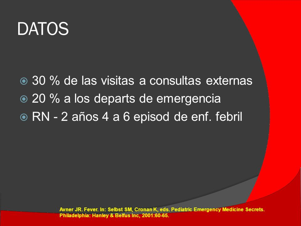DATOS 30 % de las visitas a consultas externas