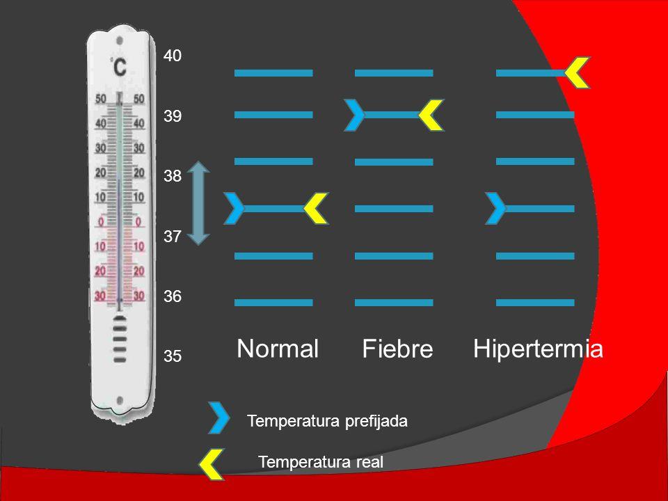 Normal Fiebre Hipertermia 40 39 38 37 36 35 Temperatura prefijada