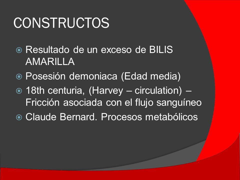 CONSTRUCTOS Resultado de un exceso de BILIS AMARILLA
