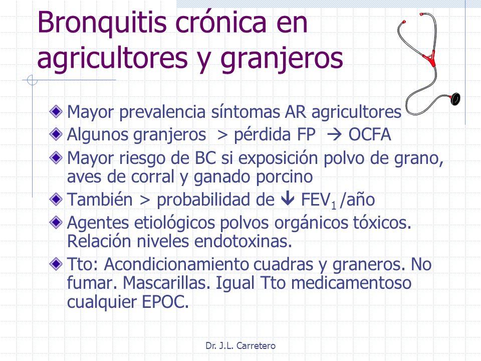 Bronquitis crónica en agricultores y granjeros