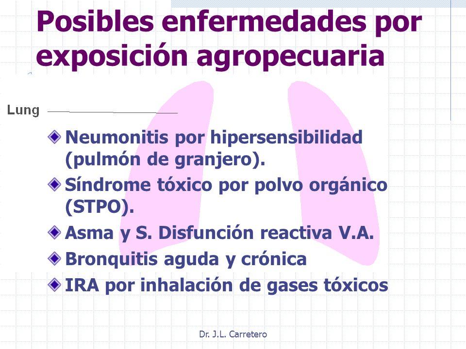 Posibles enfermedades por exposición agropecuaria