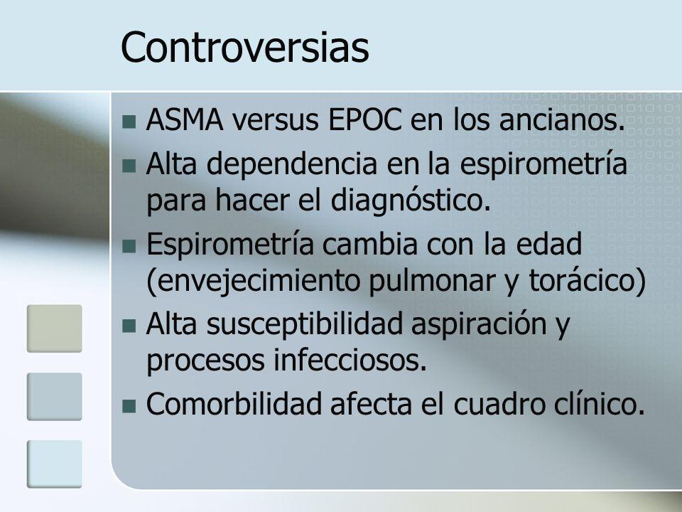 Controversias ASMA versus EPOC en los ancianos.