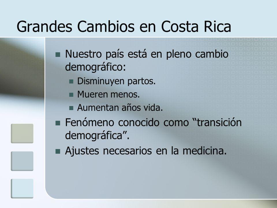 Grandes Cambios en Costa Rica