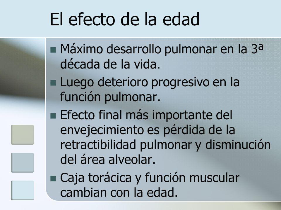 El efecto de la edad Máximo desarrollo pulmonar en la 3ª década de la vida. Luego deterioro progresivo en la función pulmonar.