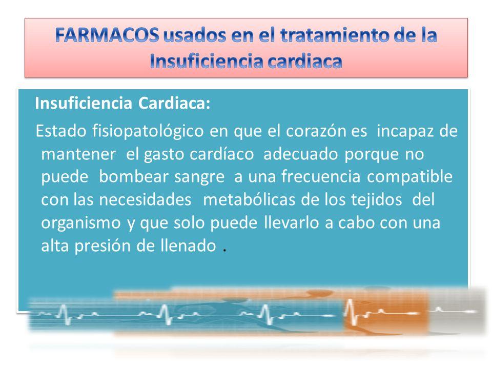 FARMACOS usados en el tratamiento de la Insuficiencia cardiaca