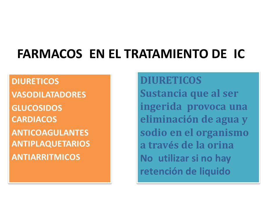FARMACOS EN EL TRATAMIENTO DE IC