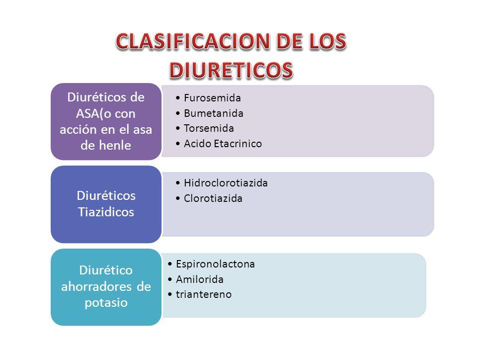 CLASIFICACION DE LOS DIURETICOS