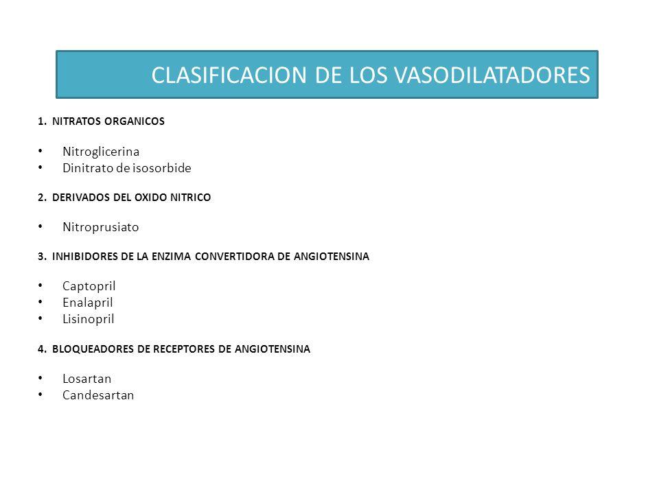 CLASIFICACION DE LOS VASODILATADORES