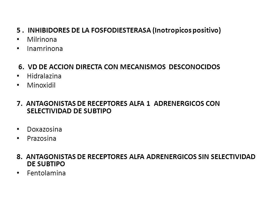 5 . INHIBIDORES DE LA FOSFODIESTERASA (Inotropicos positivo)