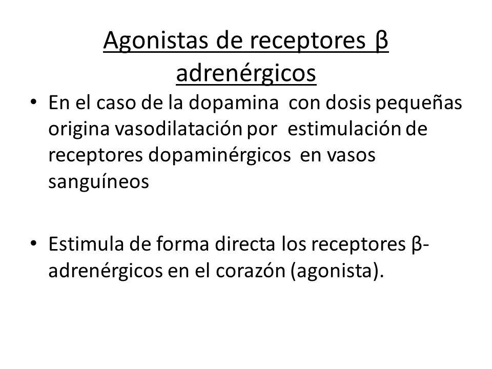 Agonistas de receptores β adrenérgicos