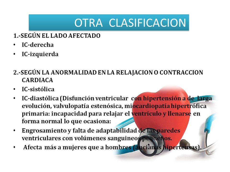 OTRA CLASIFICACION 1.-SEGÚN EL LADO AFECTADO IC-derecha IC-izquierda