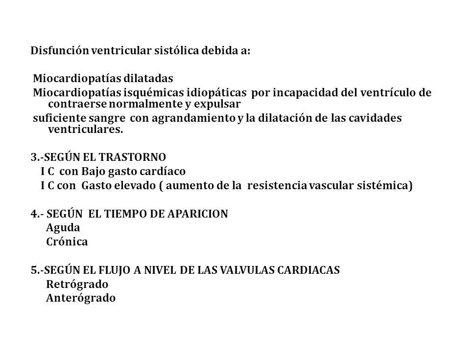 Disfunción ventricular sistólica debida a: