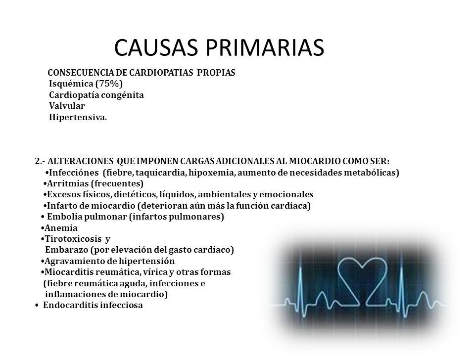 CAUSAS PRIMARIAS 1.- CONSECUENCIA DE CARDIOPATIAS PROPIAS