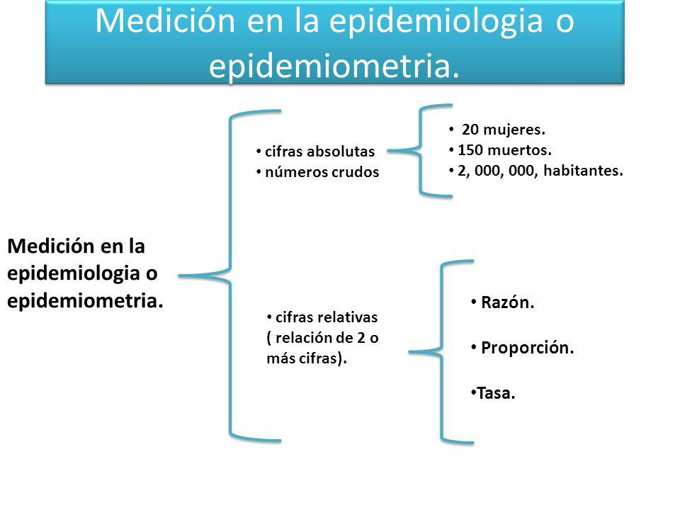 Medición en la epidemiologia o epidemiometria.
