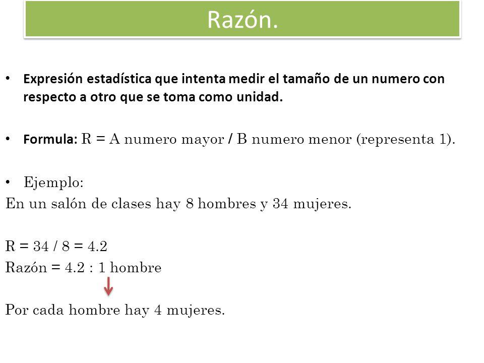 Razón. Expresión estadística que intenta medir el tamaño de un numero con respecto a otro que se toma como unidad.