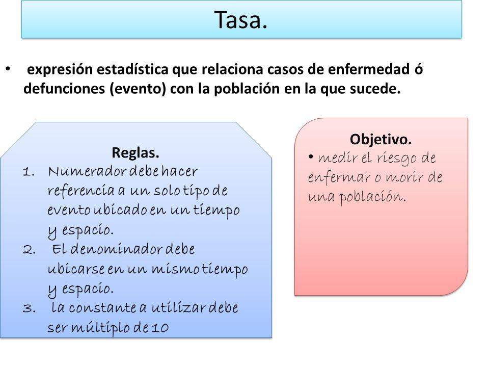 Tasa. expresión estadística que relaciona casos de enfermedad ó defunciones (evento) con la población en la que sucede.