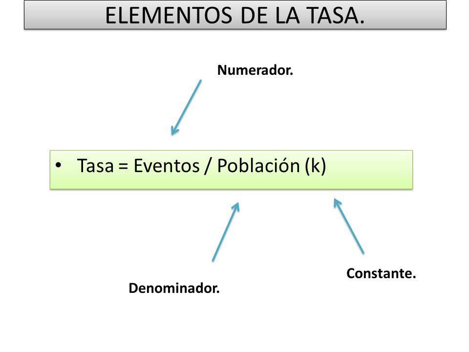 ELEMENTOS DE LA TASA. Tasa = Eventos / Población (k) Numerador.
