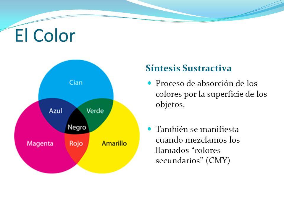 El Color Síntesis Sustractiva