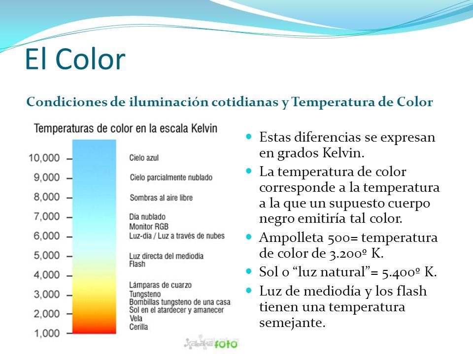 El Color Estas diferencias se expresan en grados Kelvin.
