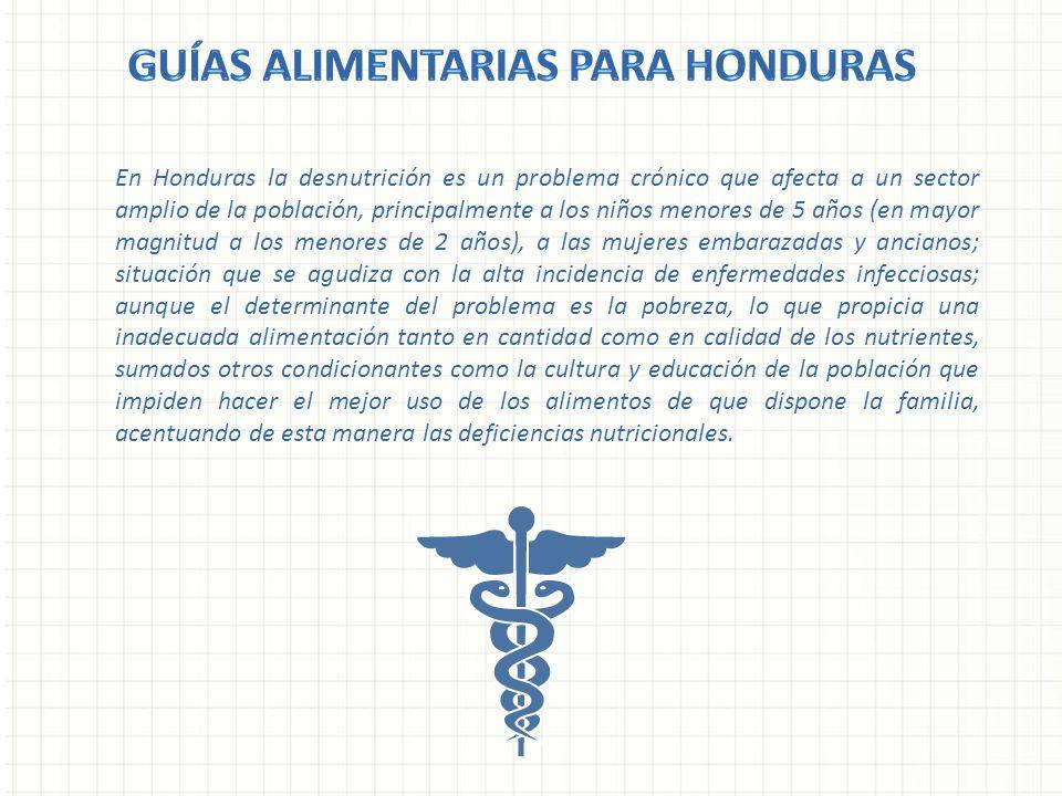 Guías alimentarias para Honduras