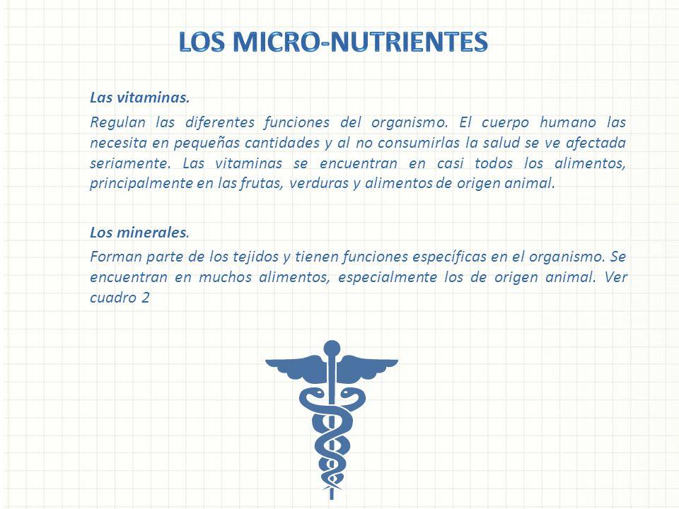 Los Micro-nutrientes Las vitaminas.