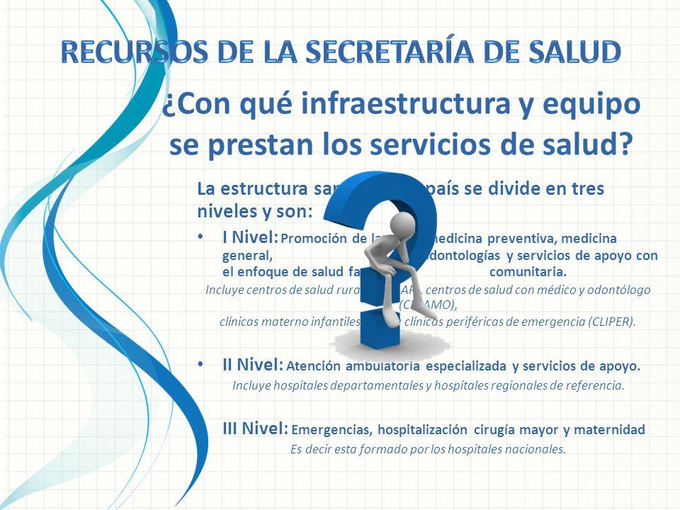 Recursos de la Secretaría de Salud