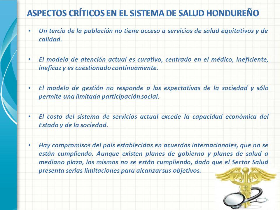 Aspectos críticos en el sistema de salud hondureño