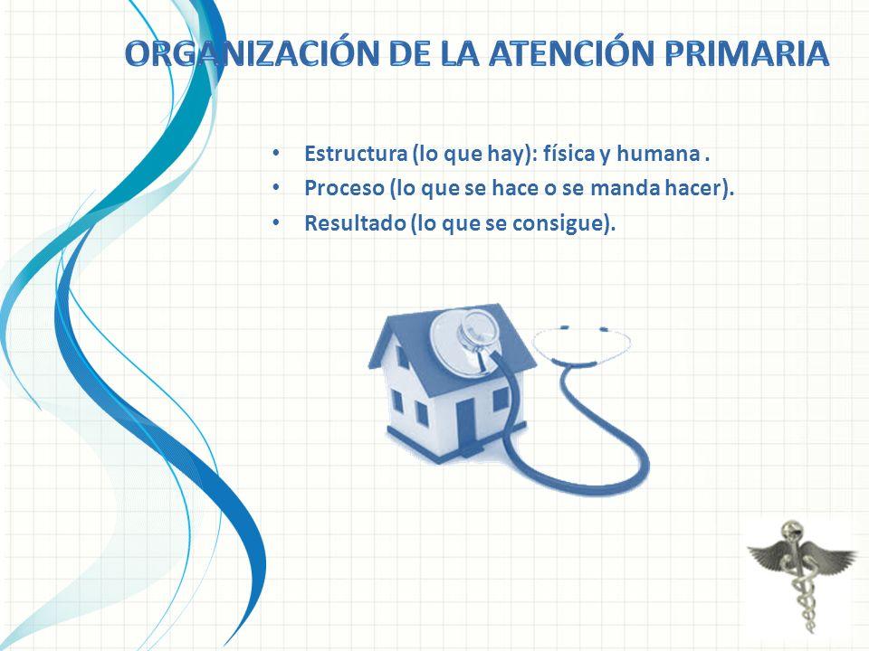 Organización de la atención primaria