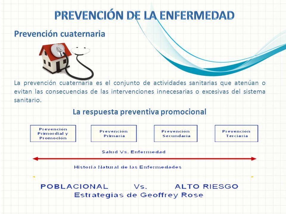 Prevención de la Enfermedad La respuesta preventiva promocional
