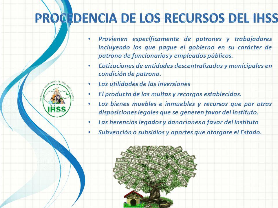 Procedencia de los Recursos del IHSS