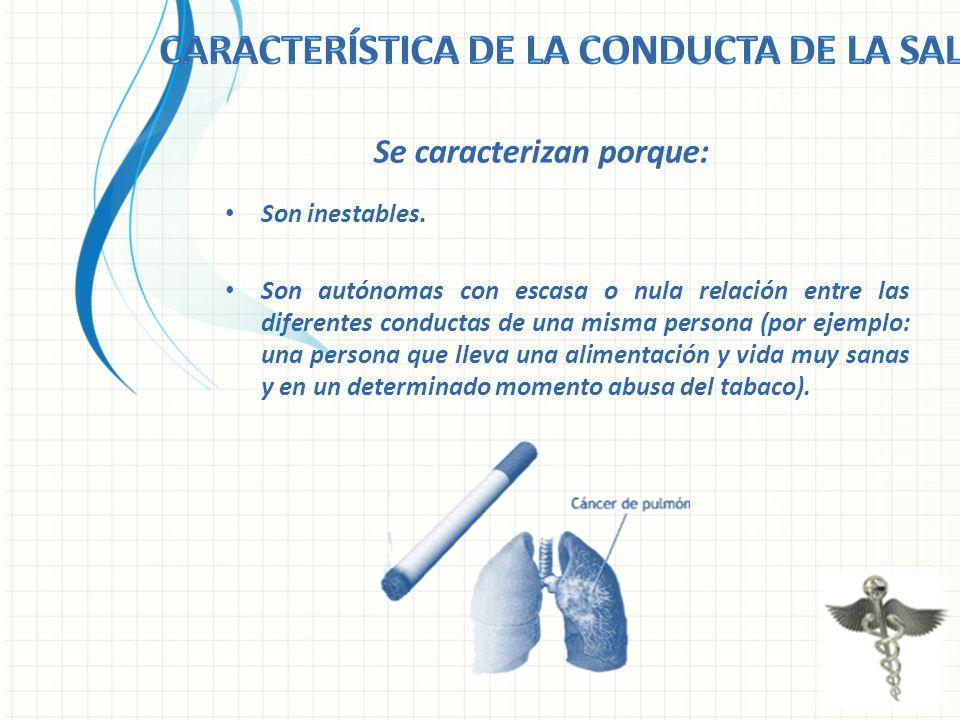 Característica de la Conducta de la Salud