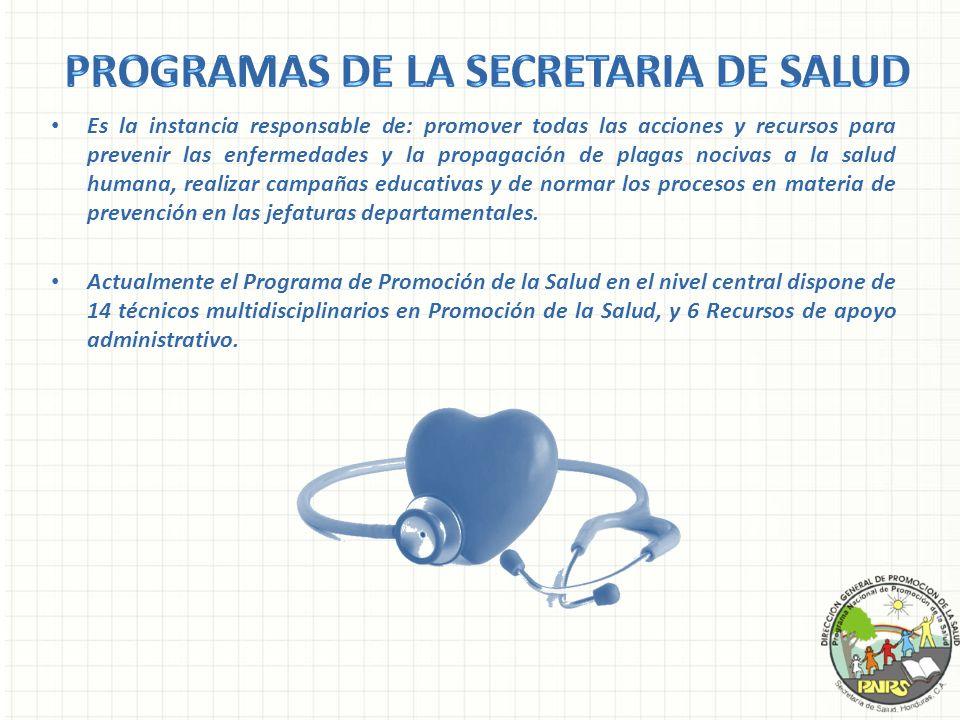 Programas de la Secretaria de Salud