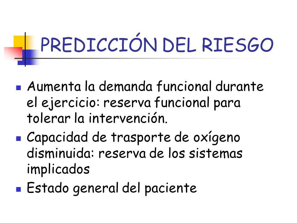 PREDICCIÓN DEL RIESGO Aumenta la demanda funcional durante el ejercicio: reserva funcional para tolerar la intervención.