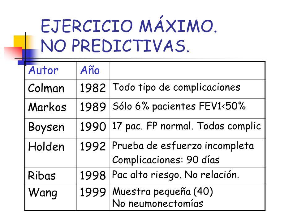 EJERCICIO MÁXIMO. NO PREDICTIVAS.