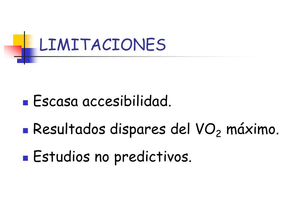 LIMITACIONES Escasa accesibilidad. Resultados dispares del VO2 máximo.