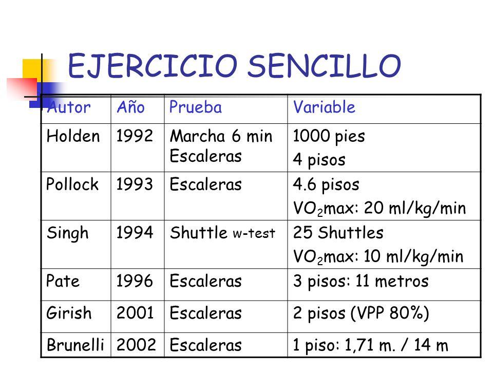 EJERCICIO SENCILLO Autor Año Prueba Variable Holden 1992