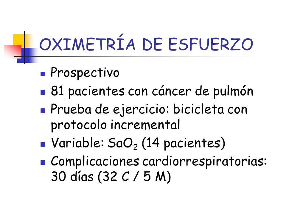 OXIMETRÍA DE ESFUERZO Prospectivo 81 pacientes con cáncer de pulmón