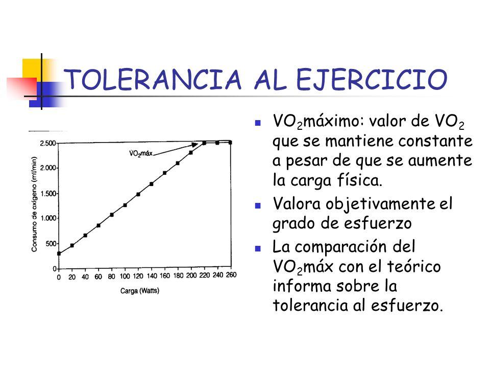 TOLERANCIA AL EJERCICIO
