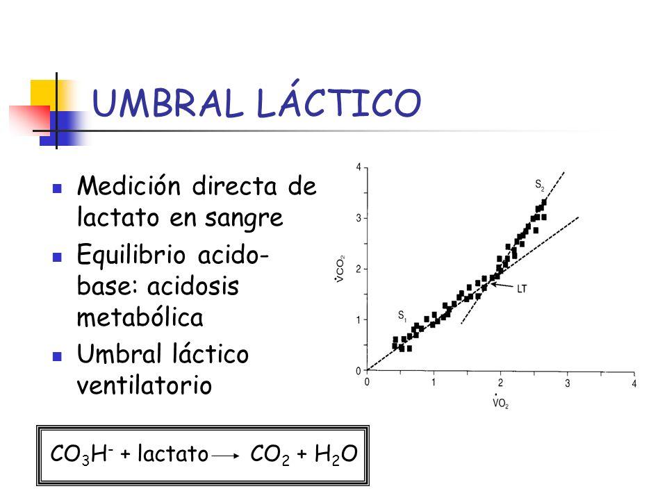 UMBRAL LÁCTICO Medición directa de lactato en sangre