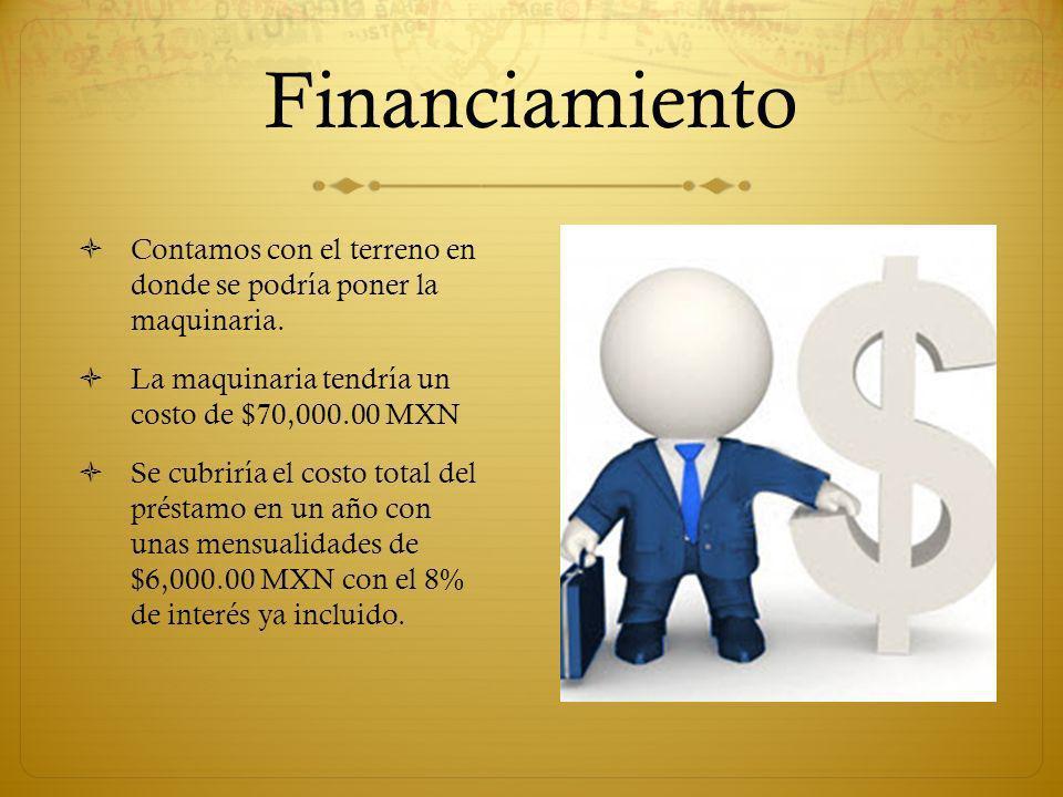 Financiamiento Contamos con el terreno en donde se podría poner la maquinaria. La maquinaria tendría un costo de $70,000.00 MXN.
