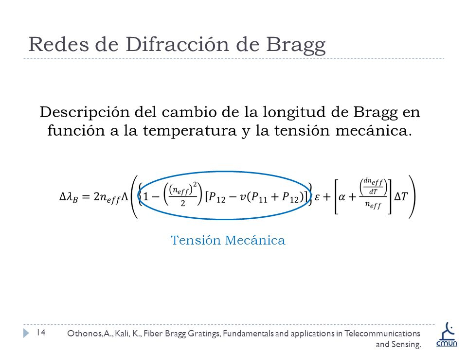 Redes de Difracción de Bragg