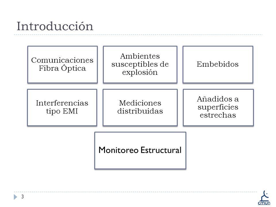 Introducción Monitoreo Estructural Comunicaciones Fibra Óptica