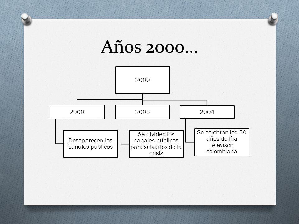 Años 2000… 2000. Desaparecen los canales publicos. 2003. Se dividen los canales públicos para salvarlos de la crisis.