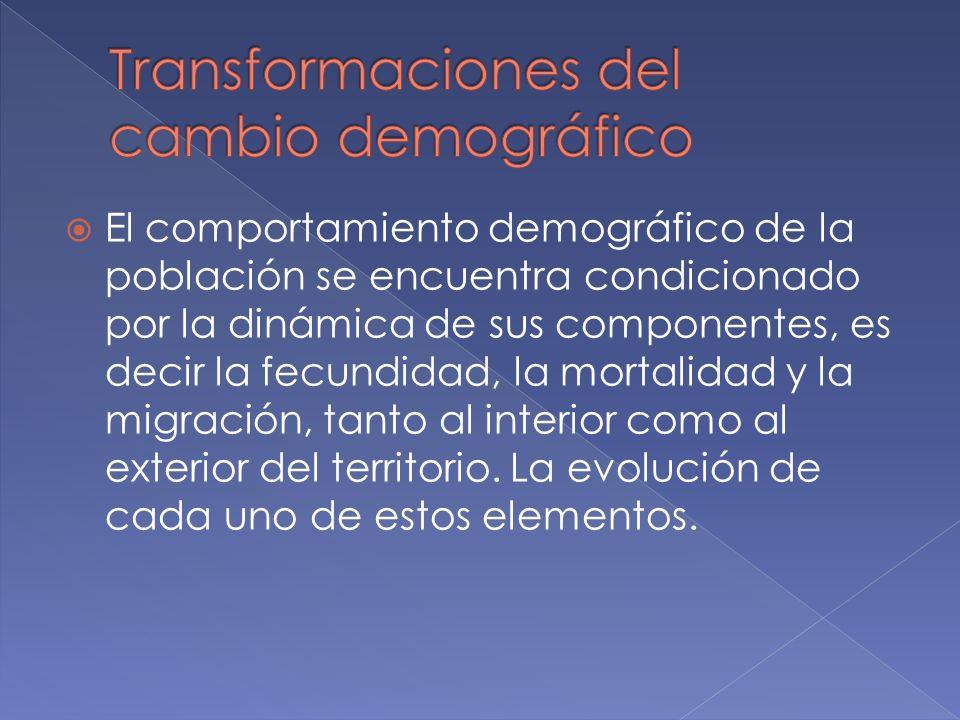 Transformaciones del cambio demográfico